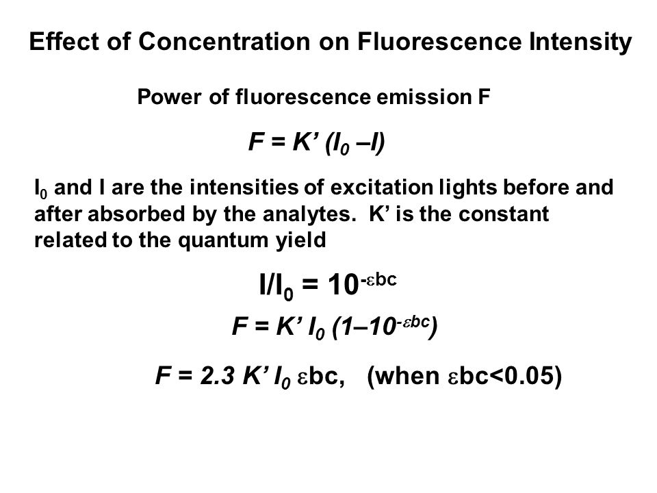I/I0 = 10-ebc Effect of Concentration on Fluorescence Intensity