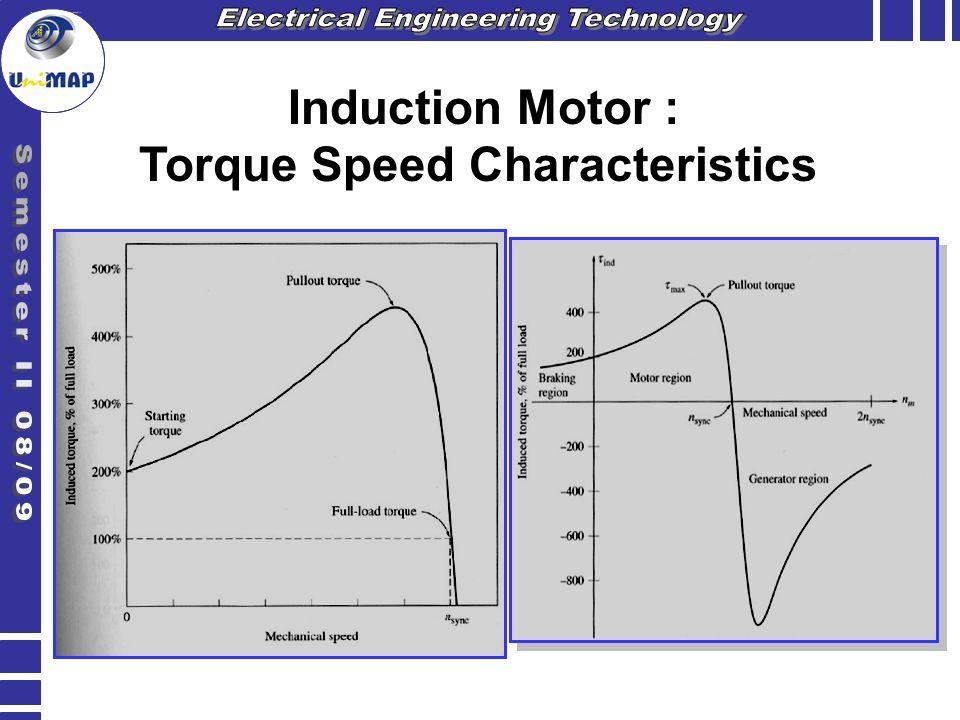 Define Torque In Induction Motor 28 Images Igcse