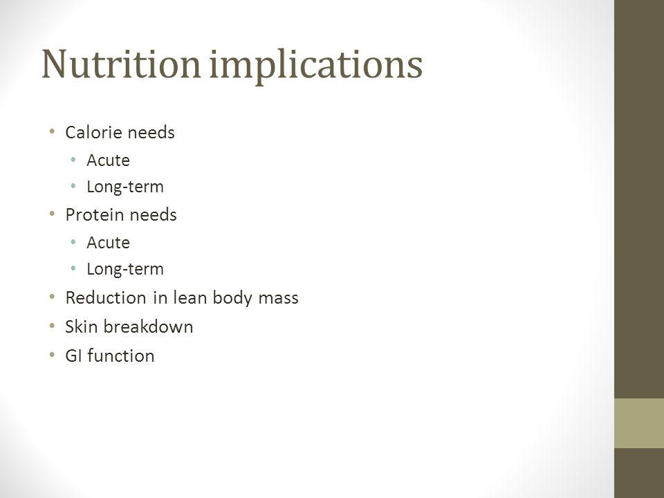 Holistic Nutrition Lab SlideShare Session    Case study