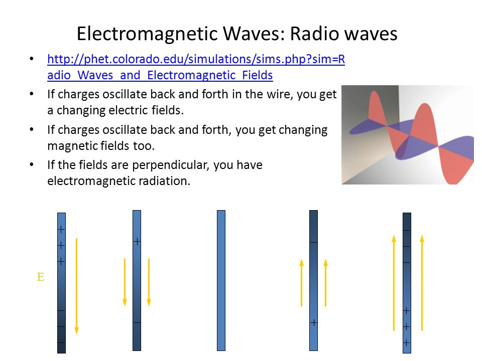 radio waves and electromagnetic fields Scientific american is the  extremely low frequency electromagnetic fields  researchers have investigated whether these low-intensity radio waves influence.