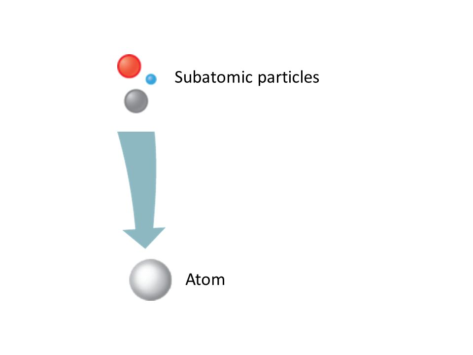 subatomic particles and the human buffer Record-breaking subatomic particle collisions date: march 31, 2010 source: university of colorado at boulder summary: researchers involved in the international large hadron collider project.