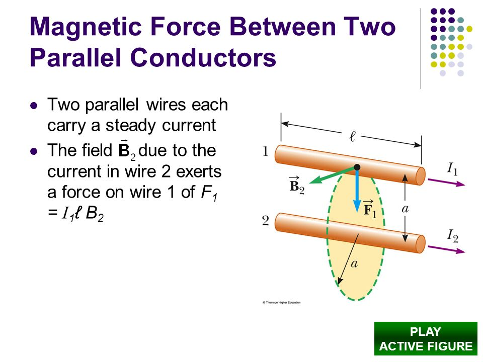 force between two parallel current carrying conductors pdf