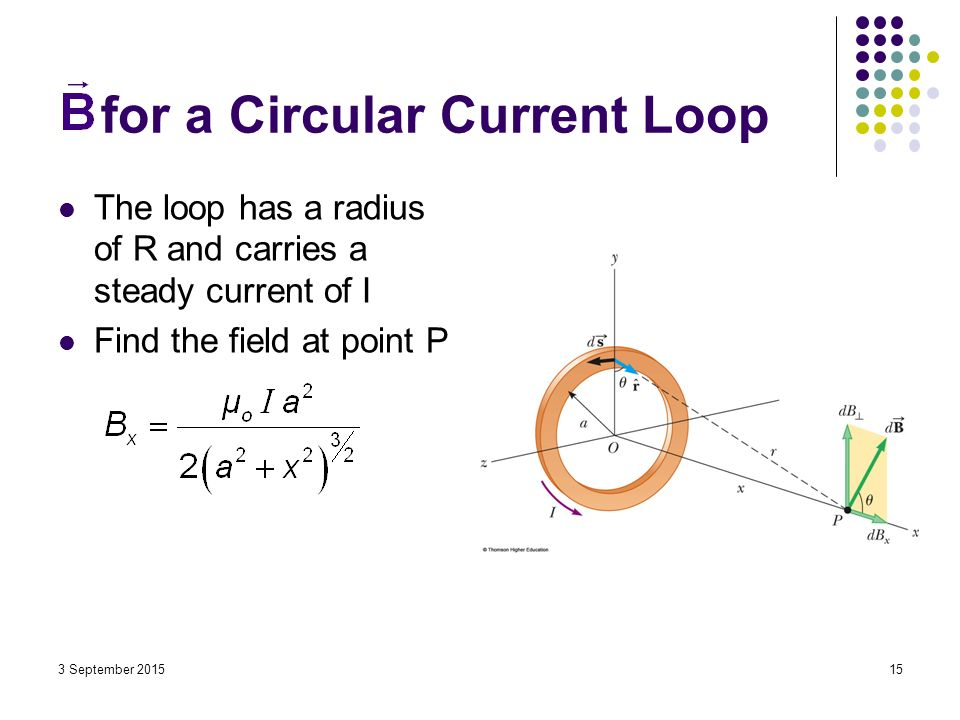 how to find direction of magnetic field in circular loop