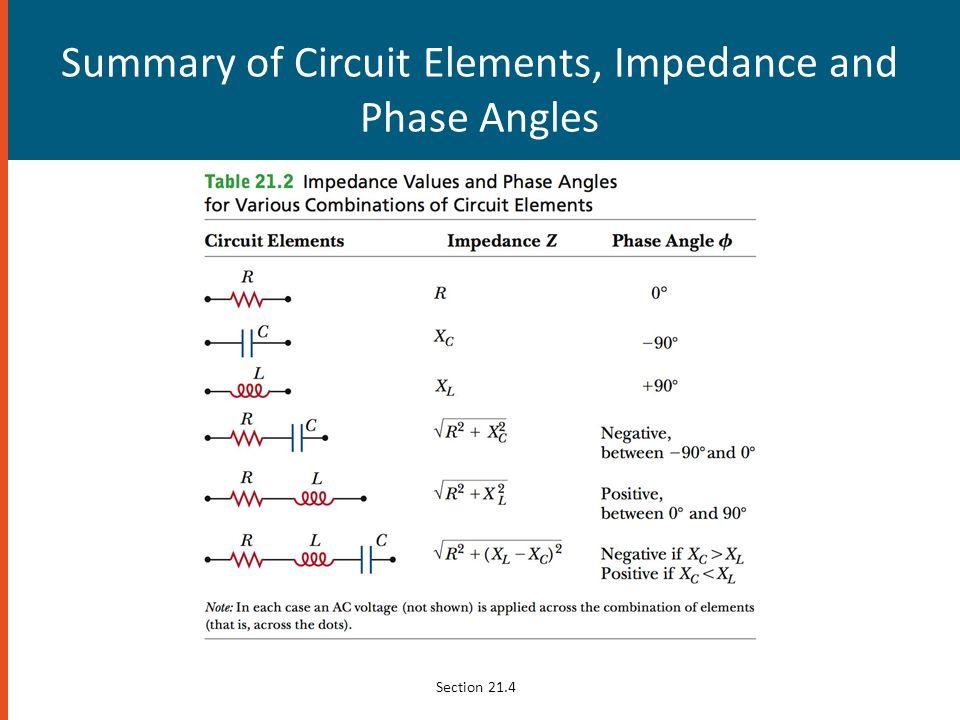 Nikola Tesla Ac Induction Motor Diagram also 6374256 also 716ke7 moreover Alternating Current likewise M2u302. on nikola tesla alternating current diagram