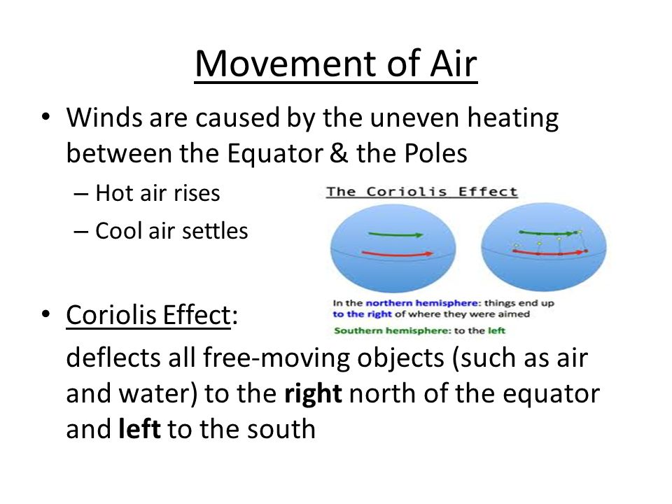 Movement of Air Winds are caused by the uneven heating between the Equator & the Poles. Hot air rises.