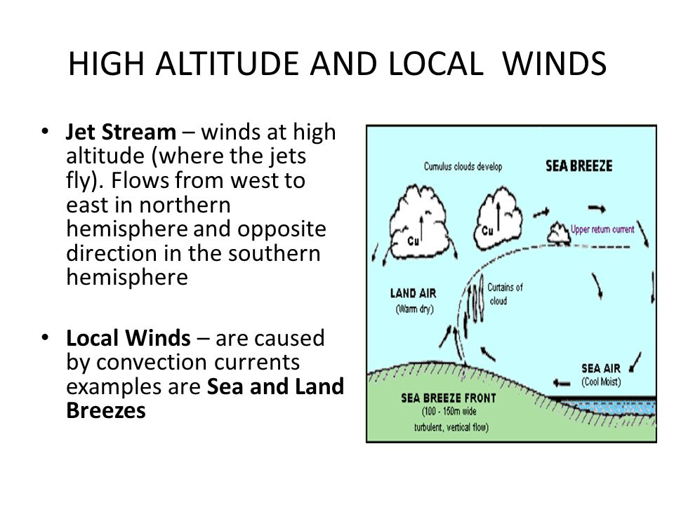 HIGH ALTITUDE AND LOCAL WINDS