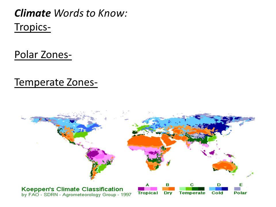 Climate Words to Know: Tropics- Polar Zones- Temperate Zones-