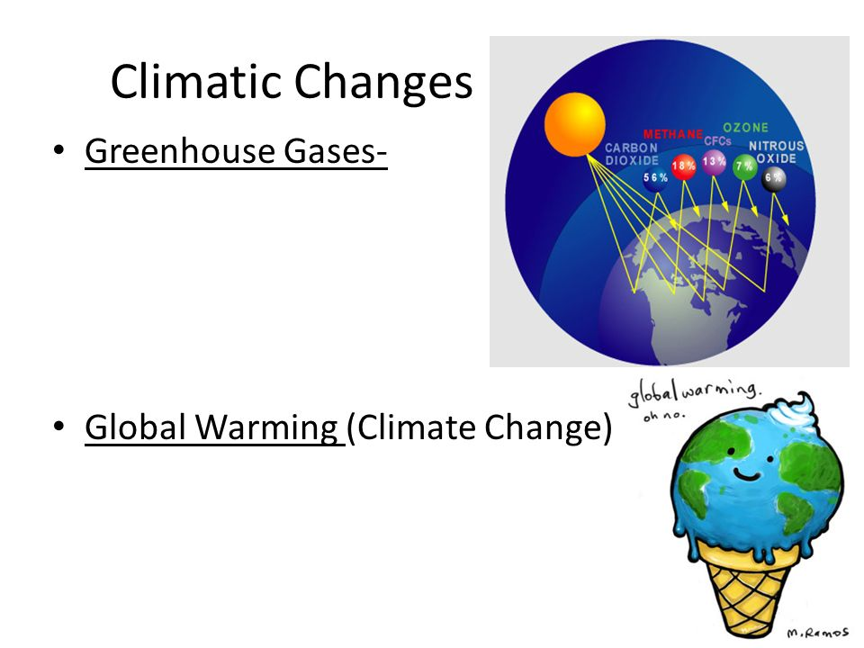 Climatic Changes Greenhouse Gases- Global Warming (Climate Change)