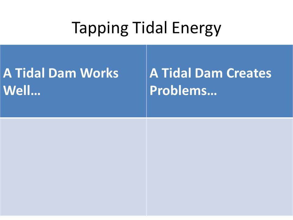 Tapping Tidal Energy A Tidal Dam Works Well…