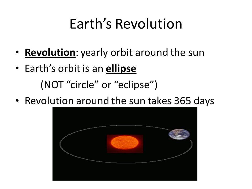 Earth's Revolution Revolution: yearly orbit around the sun