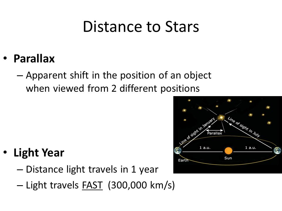 Distance to Stars Parallax Light Year