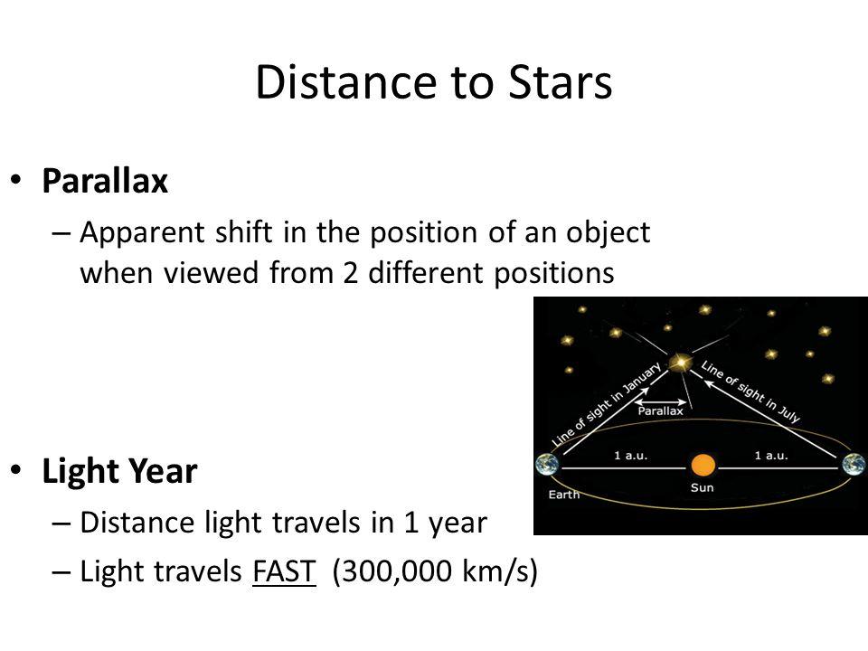 Distance to Stars Parallax Light Year
