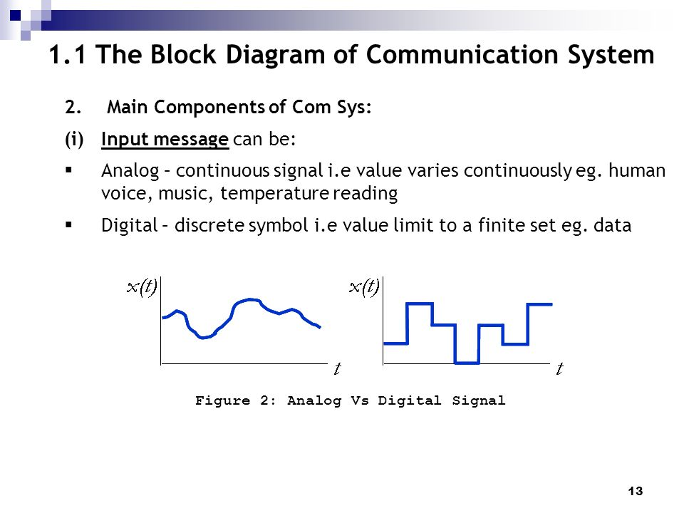 components of data communication pdf