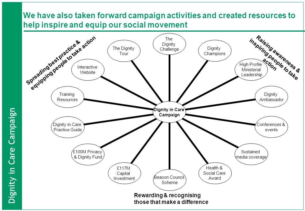 inspiring people to take action