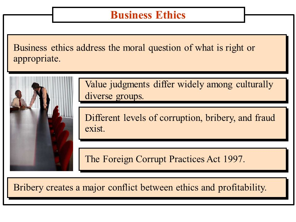 ethics of doing business to bribe 4 examples of ethical issues in business corruption inevitably leads to a  diminished business climate when the public trust is put at risk, according to  stanford.