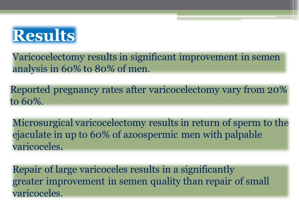 Results Varicocelectomy results in significant improvement in semen