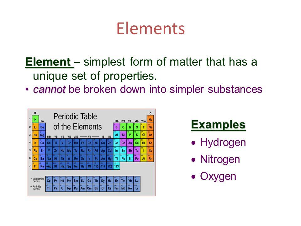 Chapter 1 Introduction to Chemistry - ppt download