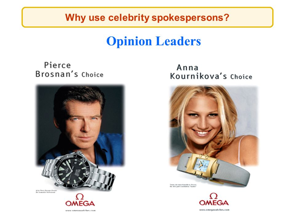 Why use celebrity spokespersons