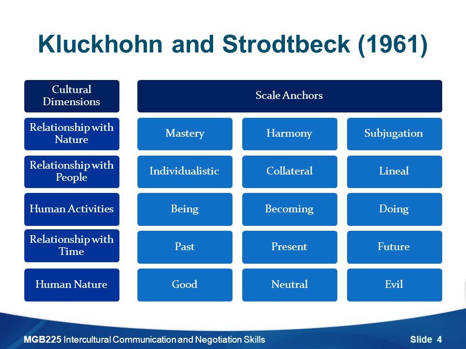 kluckhohn and strodtbeck vietnam