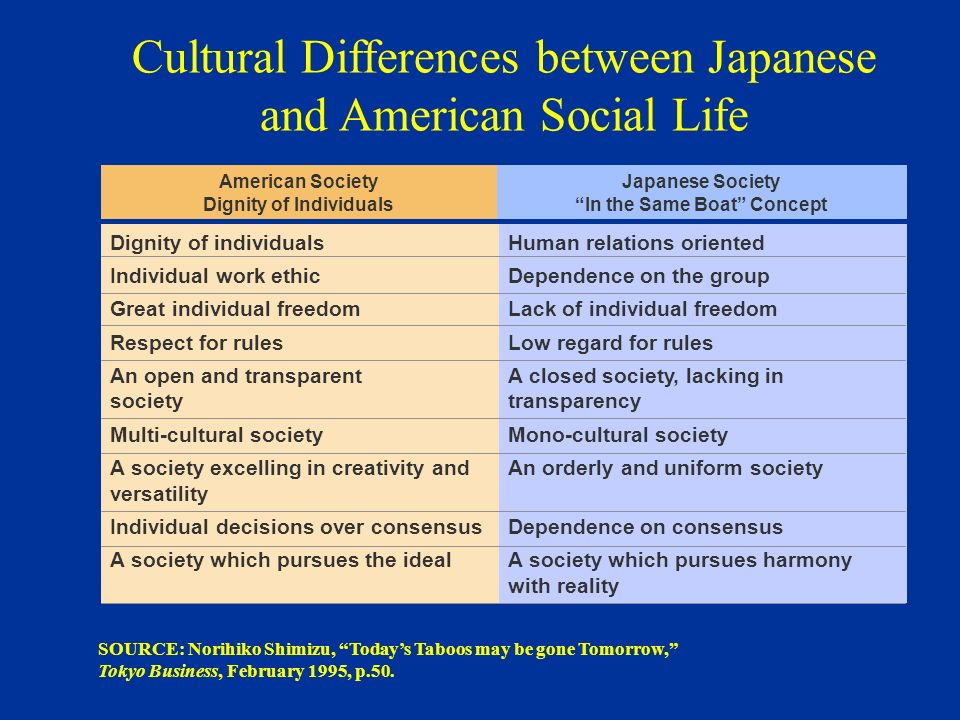 a comparison between japanese and american ethics Cultural moral differences and alleged differences in eastern and western   compared japanese beliefs and practices with american beliefs and practices.