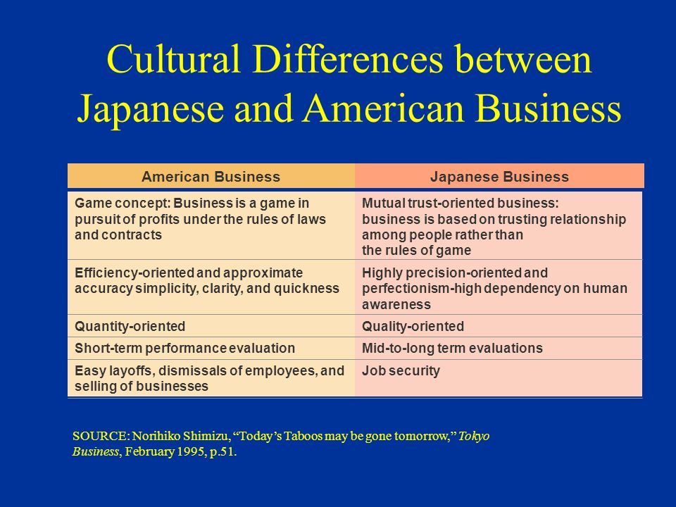 culture in business relationships and rules When it comes to building relationships and doing business deals with  americans, understanding and appreciating these behaviours, culture and  business.