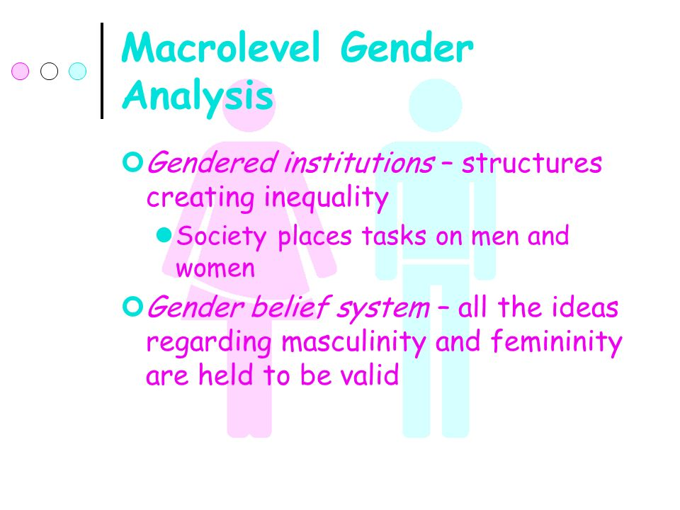 an analysis of gender identity and stereotyping in society Transcript of are gender roles still relevant in today's info/sexual-orientation-gender/gender-gender-identity are gender roles/stereotypes still relevant.