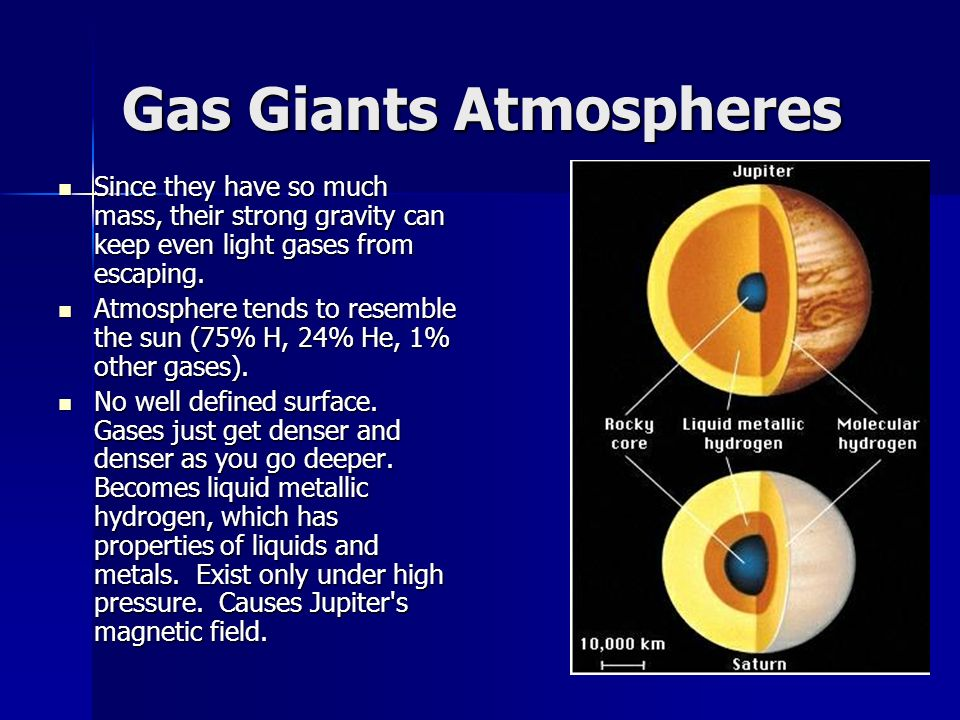 the name of the four gas giants - photo #39