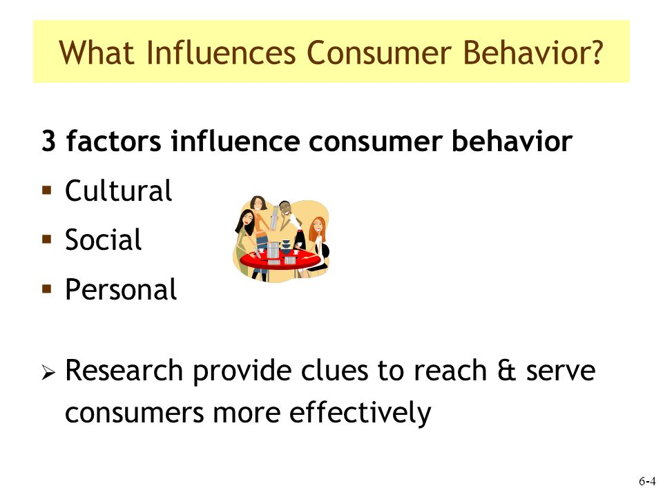 Consumer Buying Behaviour – The Influence Of Culture