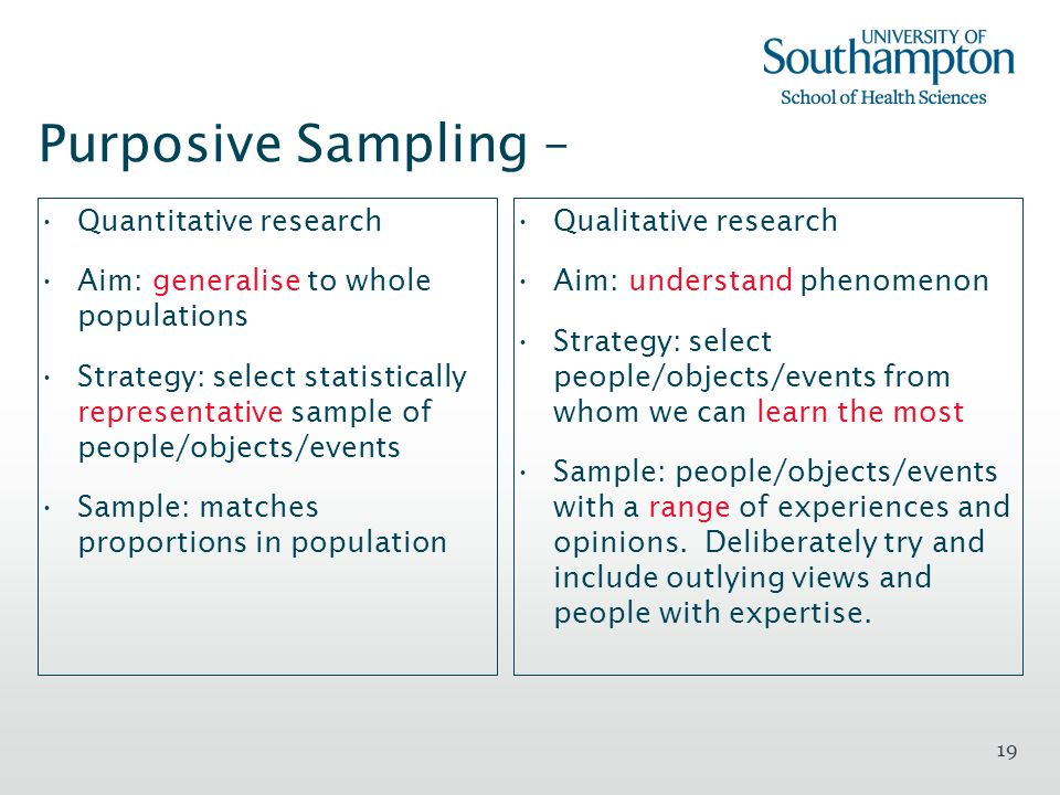 Purposive Sampling – Quantitative research