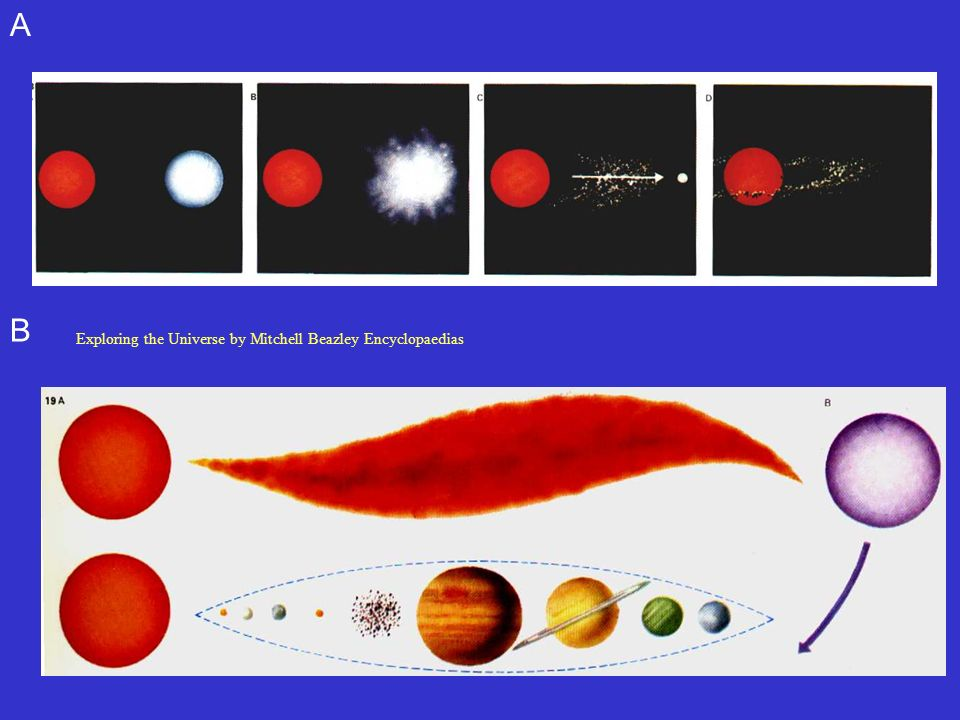 A B Exploring the Universe by Mitchell Beazley Encyclopaedias