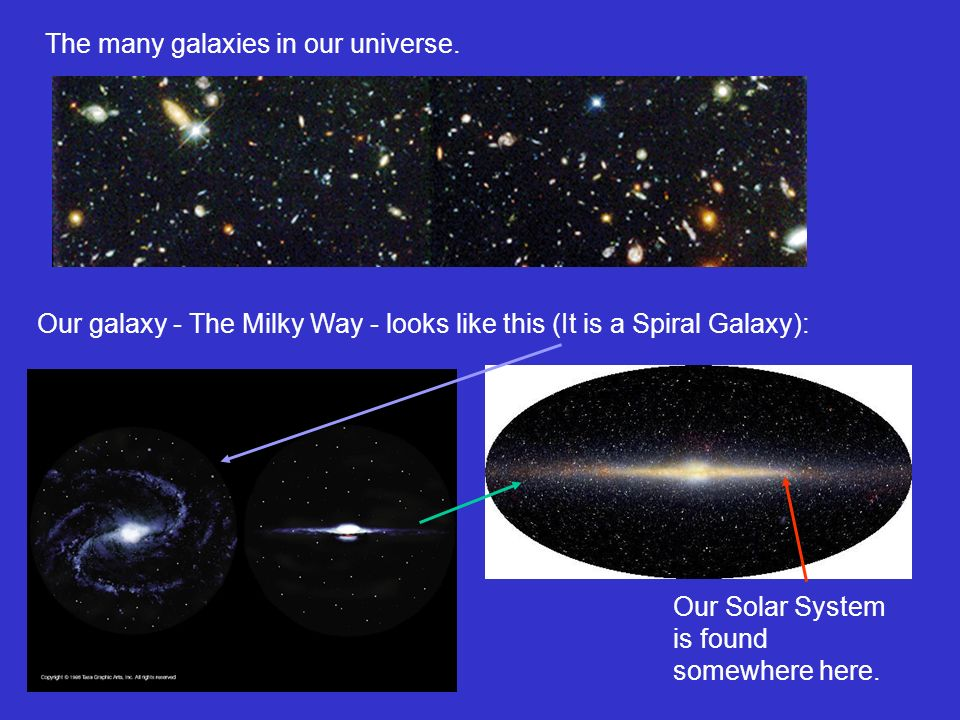 The many galaxies in our universe.
