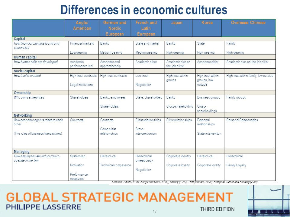 cultural differences in joint ventures Human resource issues : us-mexico joint ventures human resource issues : us-mexico joint ventures understand cultural differences and also learn different.