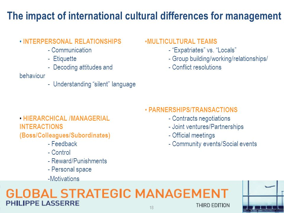 Cross Cultural & Strategic Management