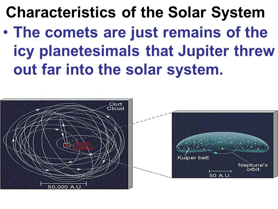 How Did Planetesimals Form Website Chris Ormel Hypotheses
