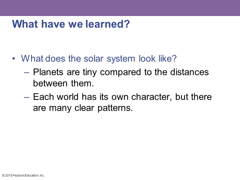 What have we learned What does the solar system look like