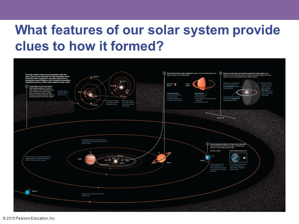 What features of our solar system provide clues to how it formed