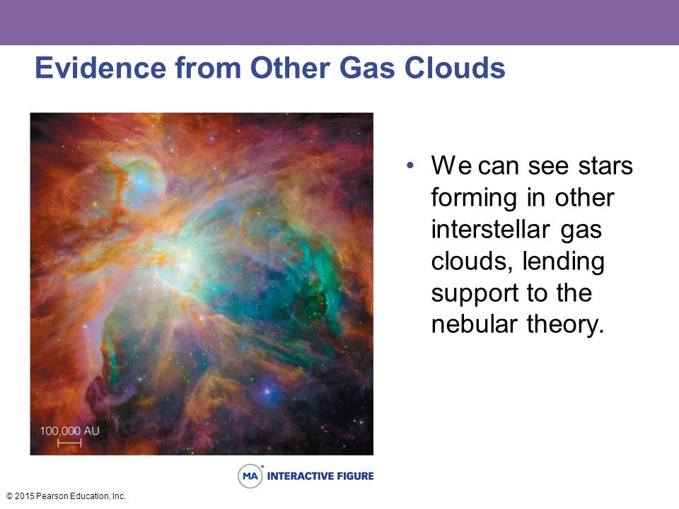 Evidence from Other Gas Clouds