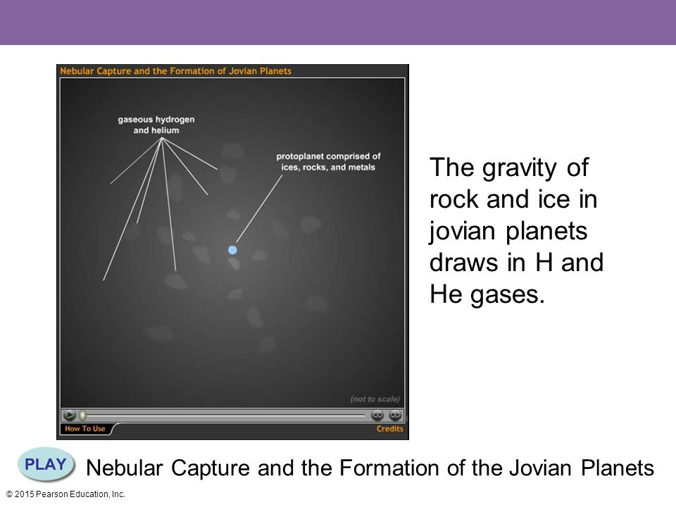 The gravity of rock and ice in jovian planets draws in H and He gases.