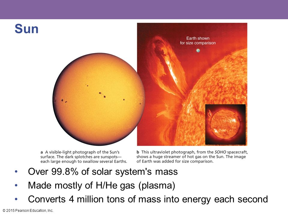 Sun Over 99.8% of solar system s mass Made mostly of H/He gas (plasma)