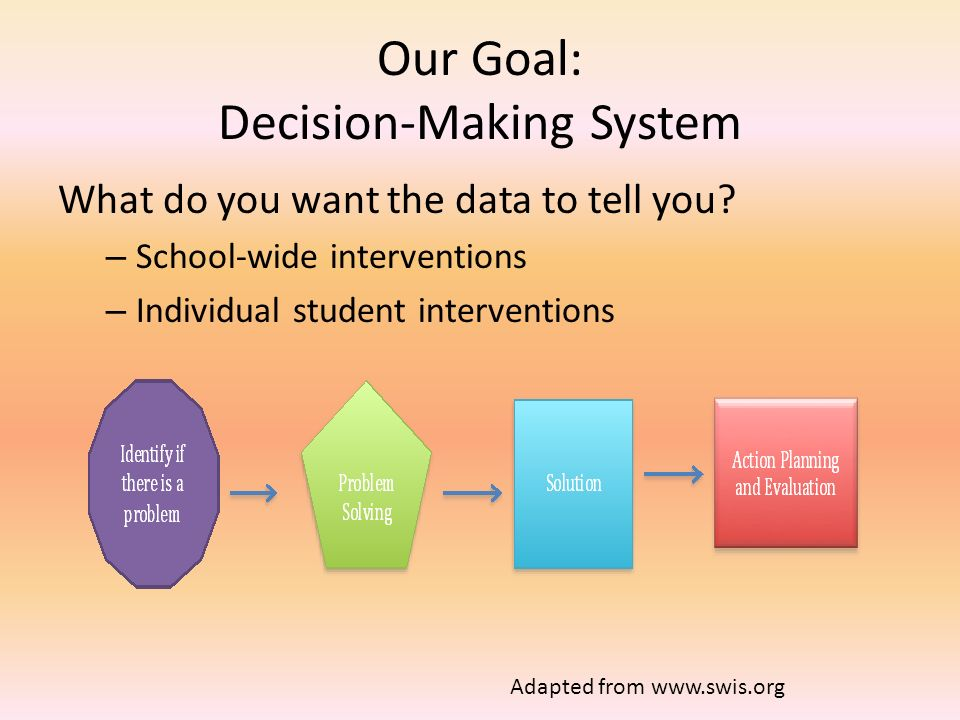 Our Goal: Decision-Making System