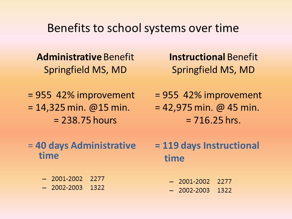 Benefits to school systems over time