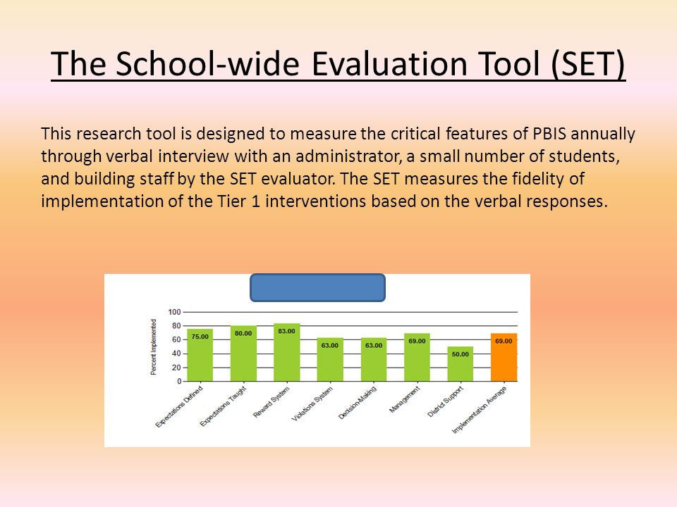 The School-wide Evaluation Tool (SET)