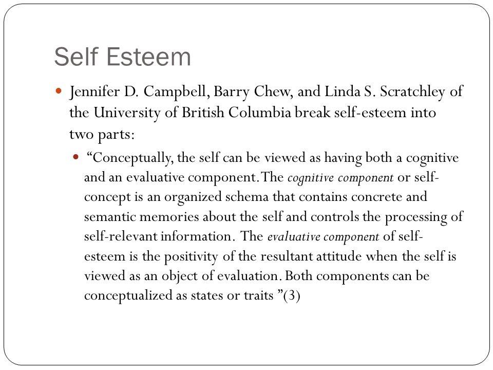 components of self esteem pdf
