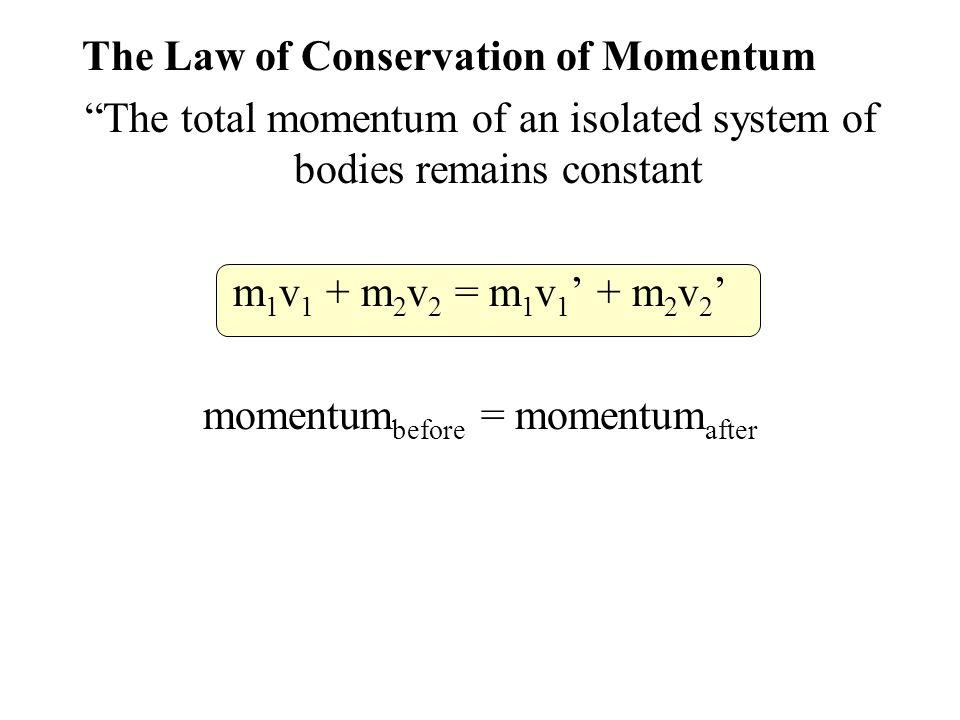 Linear Momentum P Mass X Velocity P Mv Unit Kg M S