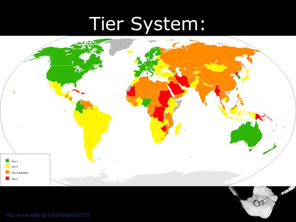 Tier System: