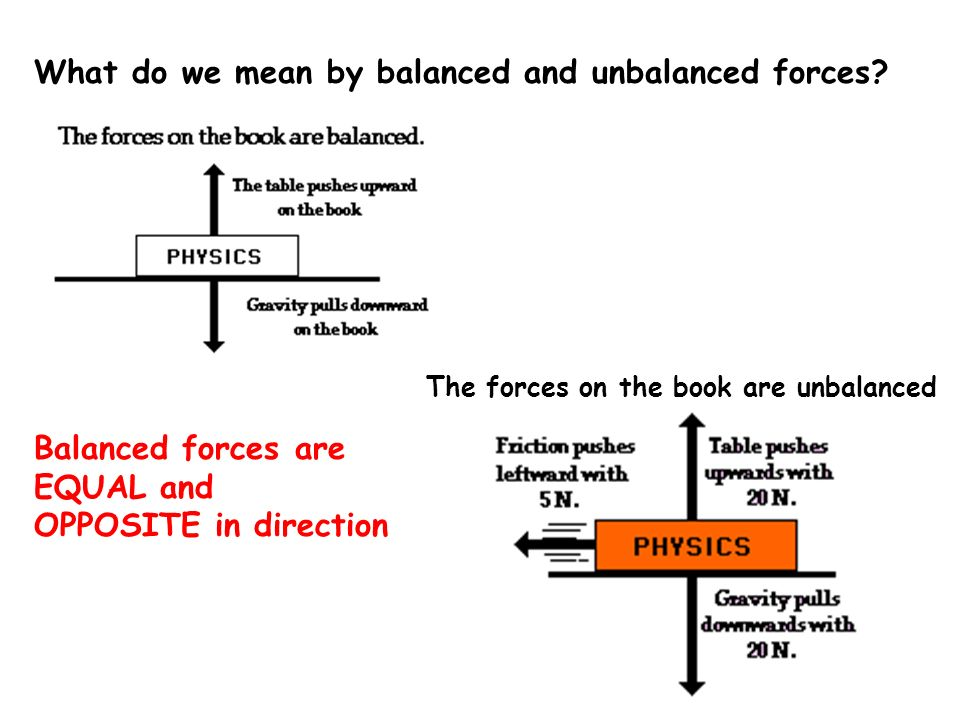 What do we mean by balanced and unbalanced forces