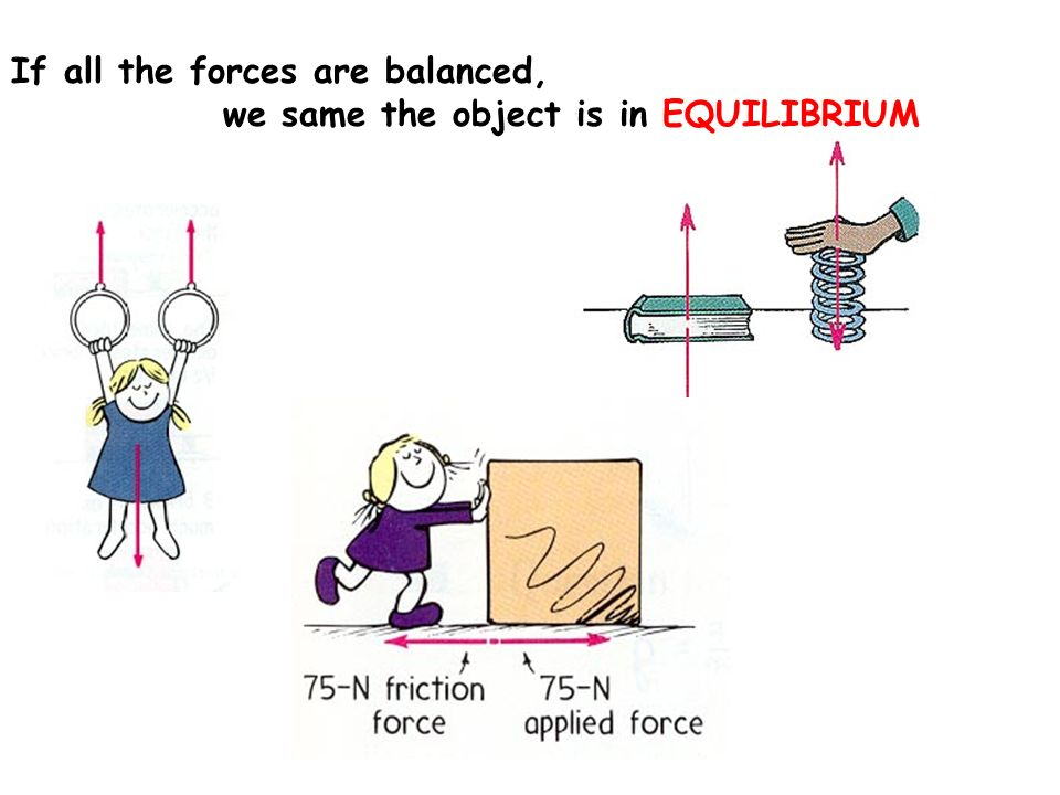 If all the forces are balanced,