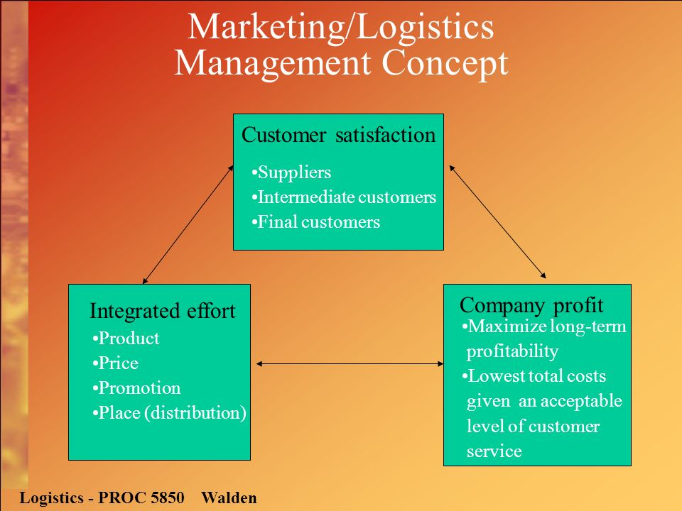 customer service in logistics management pdf