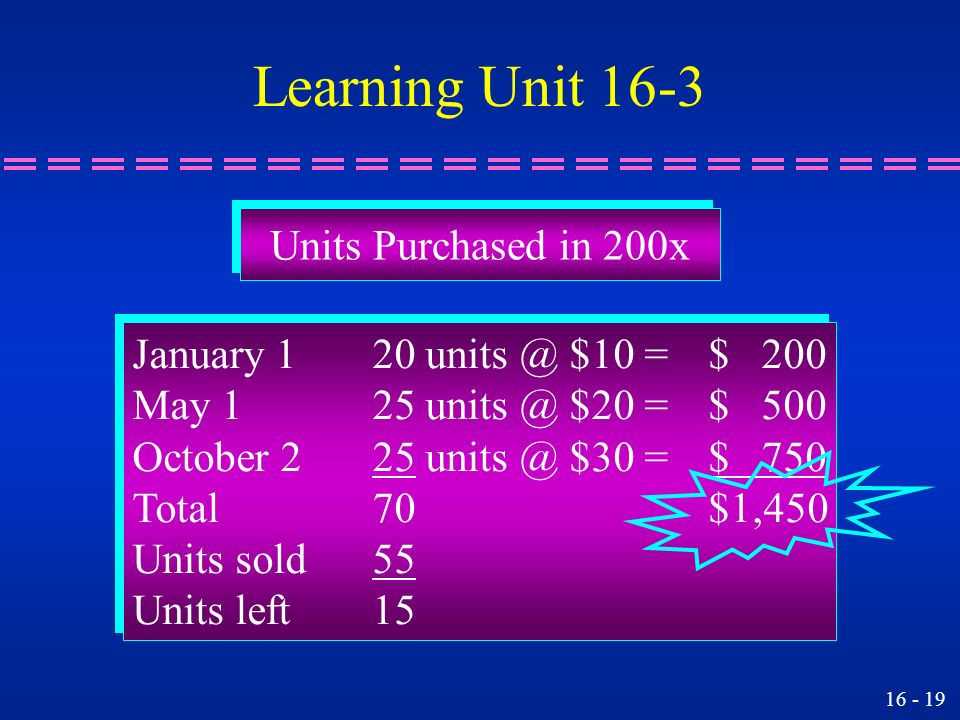 Learning Unit 16-3 Units Purchased in 200x