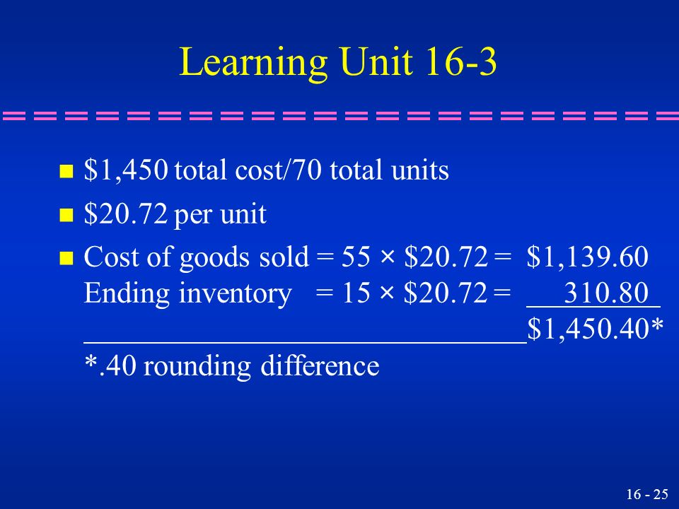 Learning Unit 16-3 $1,450 total cost/70 total units $20.72 per unit